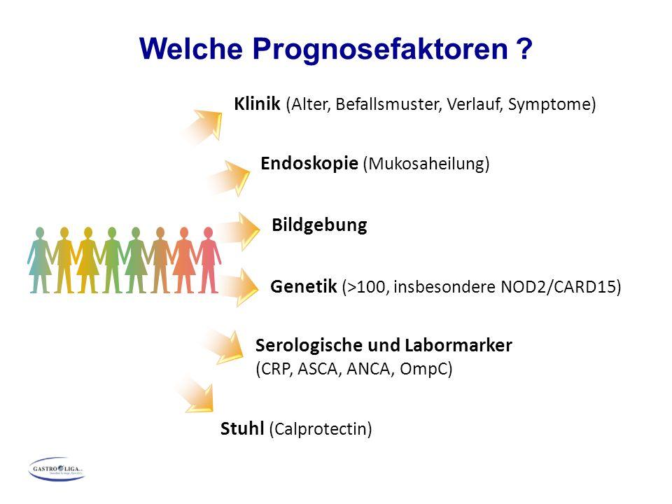 Welche Prognosefaktoren ? Klinik (Alter, Befallsmuster, Verlauf, Symptome) Endoskopie (Mukosaheilung) Bildgebung Stuhl (Calprotectin) Serologische und
