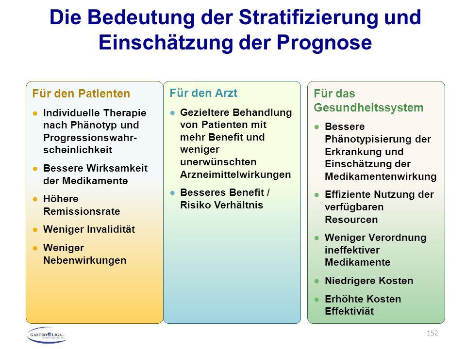 Die Bedeutung der Stratifizierung und Einschätzung der Prognose 152 Für den Patienten ●Individuelle Therapie nach Phänotyp und Progressionswahr- schei
