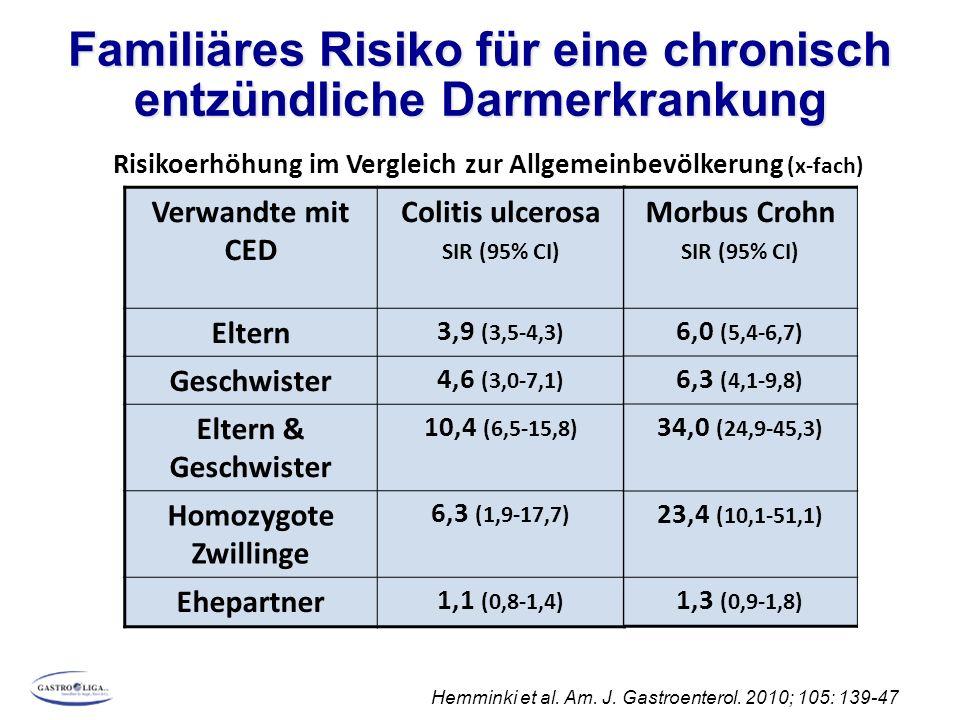 Familiäres Risiko für eine chronisch entzündliche Darmerkrankung Hemminki et al. Am. J. Gastroenterol. 2010; 105: 139-47 Verwandte mit CED Colitis ulc