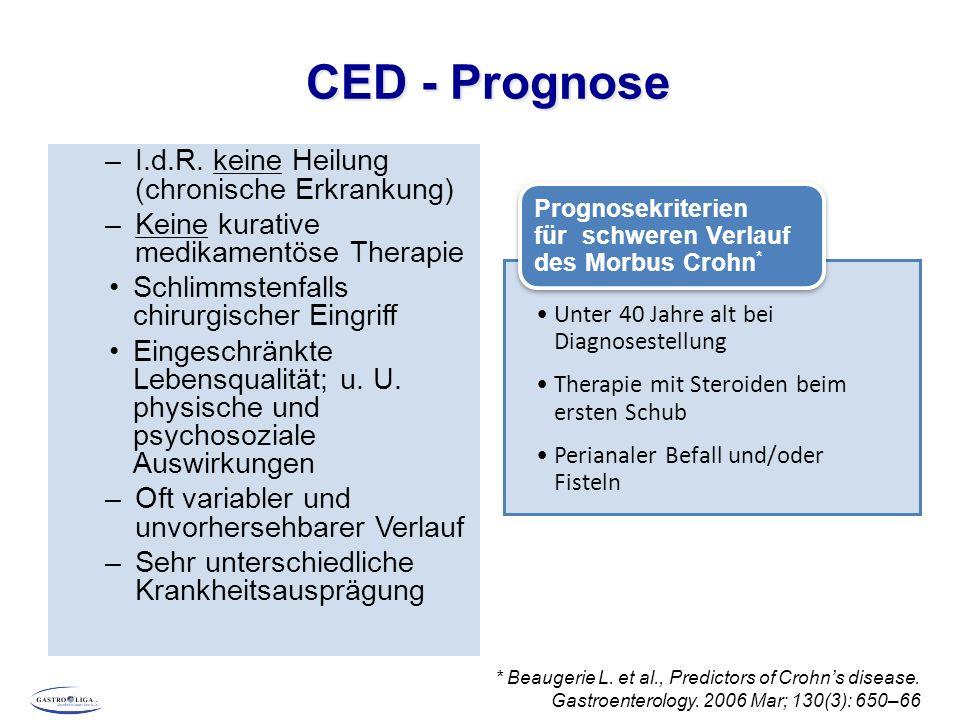 CED - Prognose –I.d.R. keine Heilung (chronische Erkrankung) –Keine kurative medikamentöse Therapie Schlimmstenfalls chirurgischer Eingriff Eingeschrä