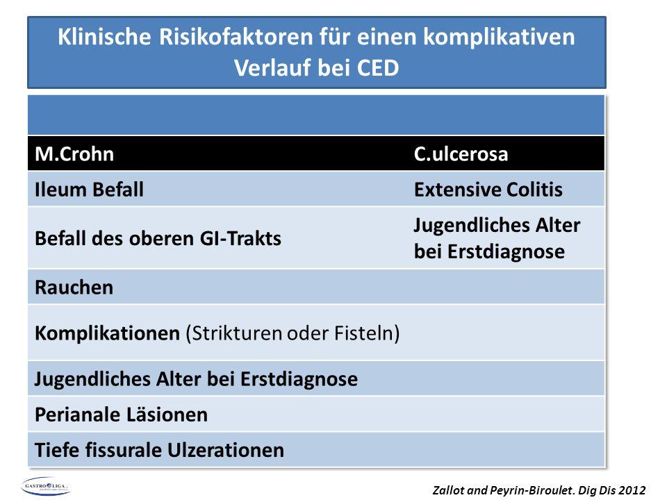 Zallot and Peyrin-Biroulet. Dig Dis 2012 Klinische Risikofaktoren für einen komplikativen Verlauf bei CED