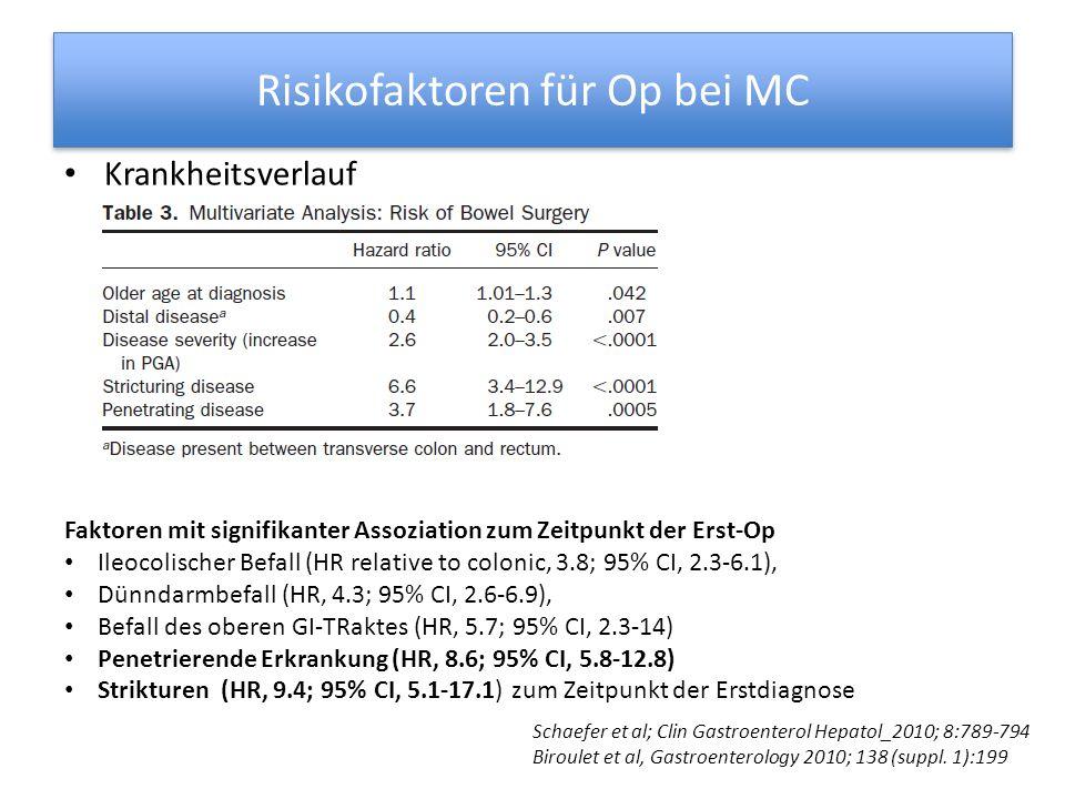 Risikofaktoren für Op bei MC Krankheitsverlauf Schaefer et al; Clin Gastroenterol Hepatol_2010; 8:789-794 Biroulet et al, Gastroenterology 2010; 138 (