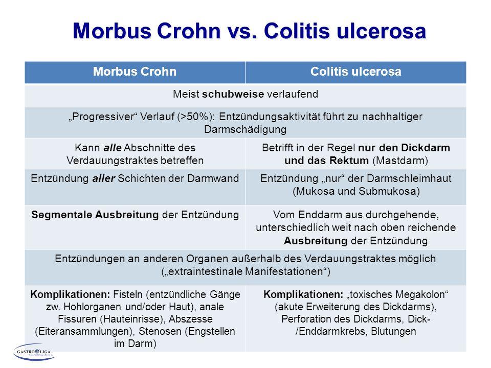 """Morbus Crohn vs. Colitis ulcerosa Morbus Crohn vs. Colitis ulcerosa Morbus CrohnColitis ulcerosa Meist schubweise verlaufend """"Progressiver"""" Verlauf (>"""