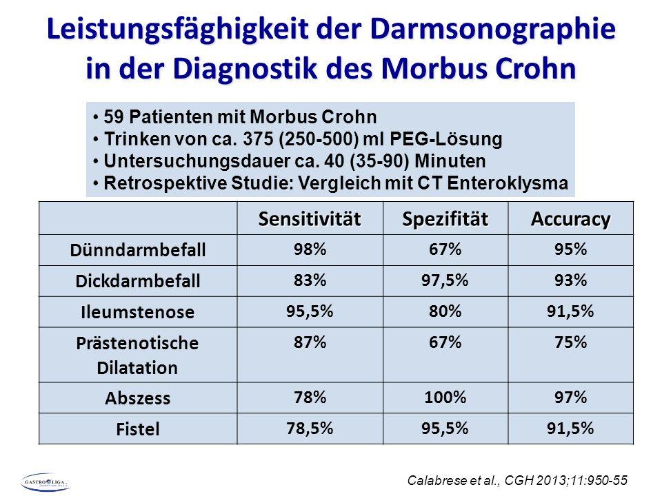 Leistungsfäghigkeit der Darmsonographie in der Diagnostik des Morbus Crohn Calabrese et al., CGH 2013;11:950-55 59 Patienten mit Morbus Crohn Trinken