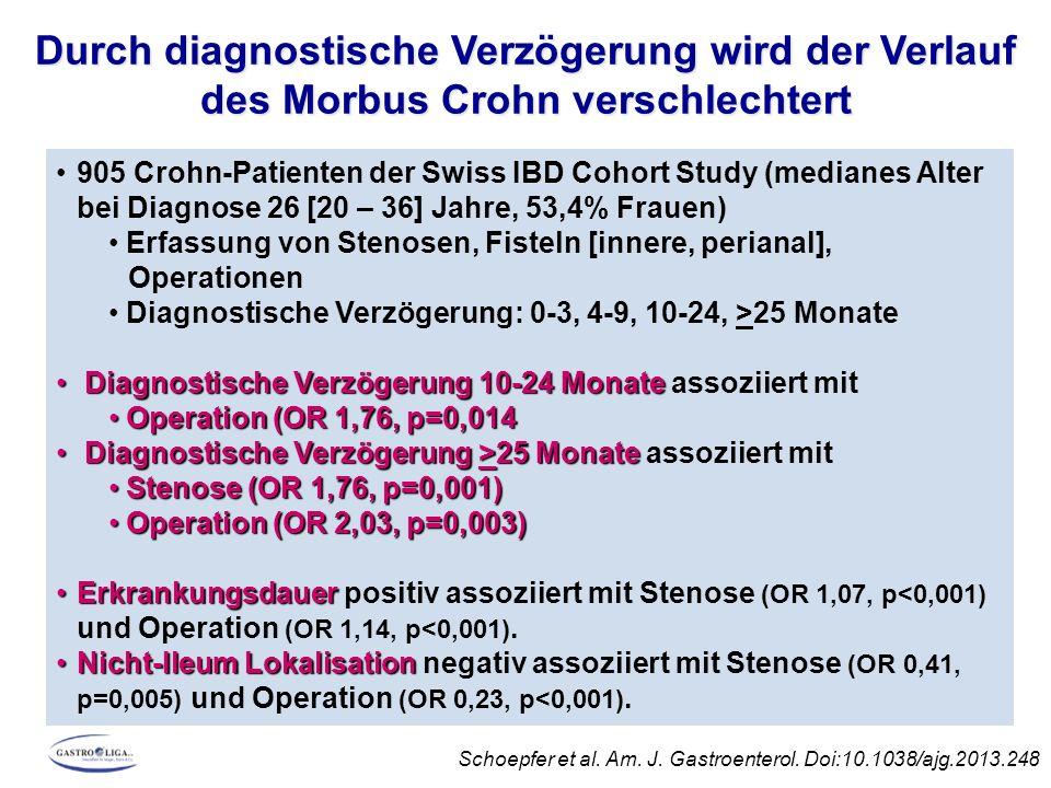 Durch diagnostische Verzögerung wird der Verlauf des Morbus Crohn verschlechtert Schoepfer et al. Am. J. Gastroenterol. Doi:10.1038/ajg.2013.248 905 C