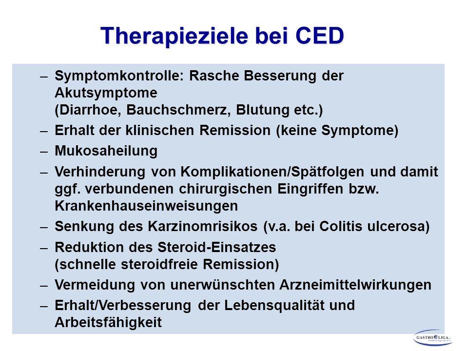 Therapieziele bei CED –Symptomkontrolle: Rasche Besserung der Akutsymptome (Diarrhoe, Bauchschmerz, Blutung etc.) –Erhalt der klinischen Remission (keine Symptome) –Mukosaheilung –Verhinderung von Komplikationen/Spätfolgen und damit ggf.