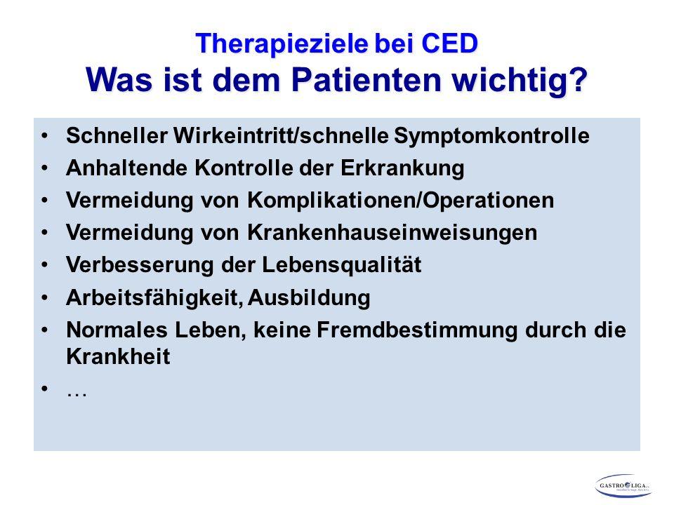 Therapieziele bei CED Was ist dem Patienten wichtig? Schneller Wirkeintritt/schnelle Symptomkontrolle Anhaltende Kontrolle der Erkrankung Vermeidung v