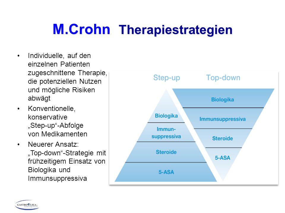 """M.Crohn Therapiestrategien Individuelle, auf den einzelnen Patienten zugeschnittene Therapie, die potenziellen Nutzen und mögliche Risiken abwägt Konventionelle, konservative """"Step-up -Abfolge von Medikamenten Neuerer Ansatz: """"Top-down -Strategie mit frühzeitigem Einsatz von Biologika und Immunsuppressiva"""
