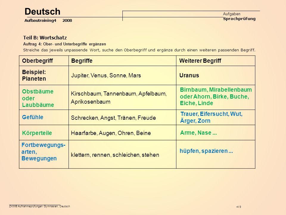 ZKM© Aufnahmeprüfungen Gymnasien, Deutsch 49 Teil B: Wortschatz Auftrag 4: Ober- und Unterbegriffe ergänzen Streiche das jeweils unpassende Wort, suche den Oberbegriff und ergänze durch einen weiteren passenden Begriff.