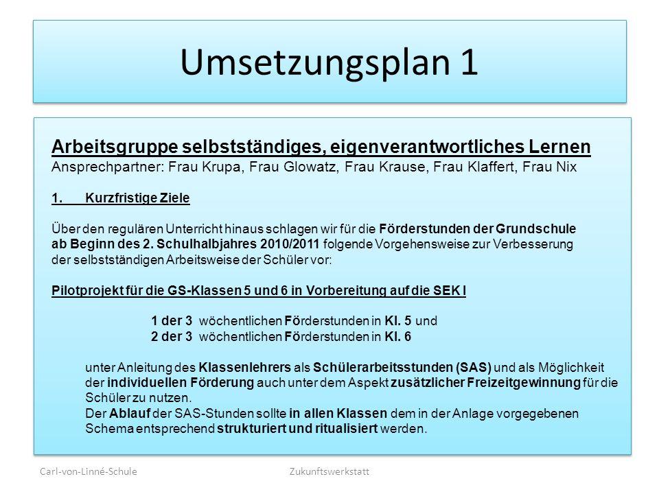 Umsetzungsplan 1 Carl-von-Linné-SchuleZukunftswerkstatt Arbeitsgruppe selbstständiges, eigenverantwortliches Lernen Ansprechpartner: Frau Krupa, Frau