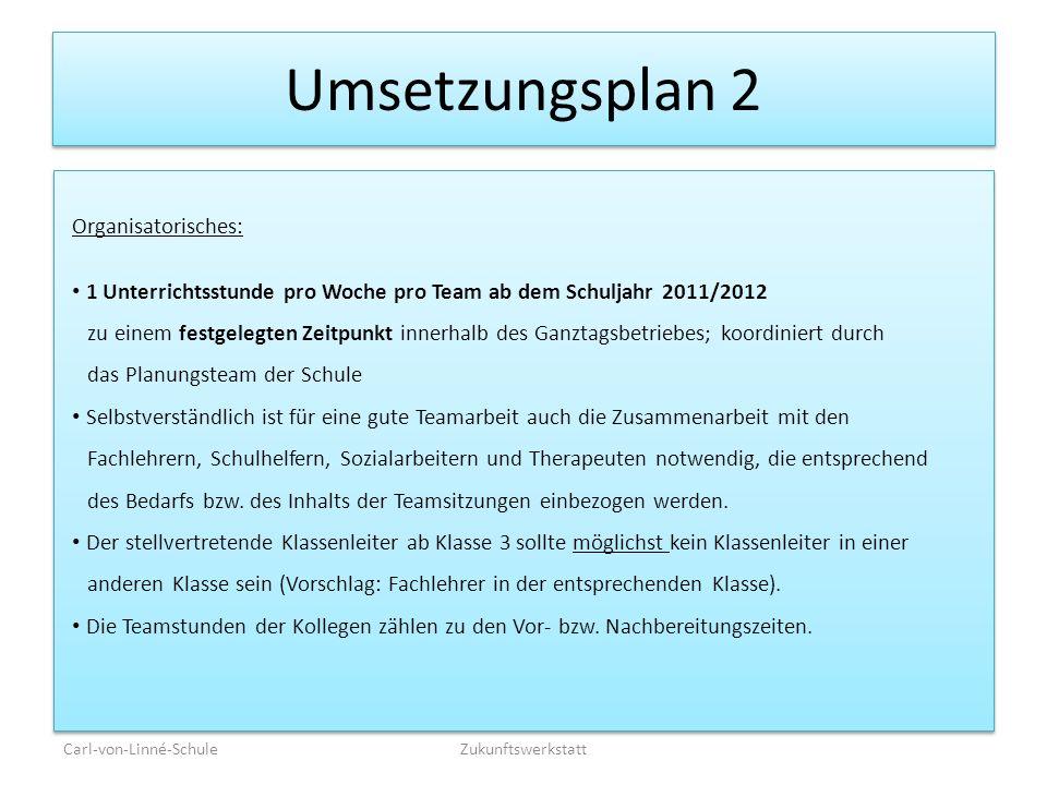 Umsetzungsplan 2 Carl-von-Linné-SchuleZukunftswerkstatt Organisatorisches: 1 Unterrichtsstunde pro Woche pro Team ab dem Schuljahr 2011/2012 zu einem