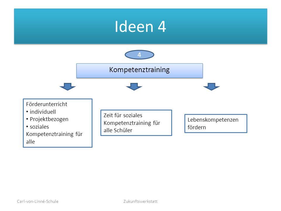 Ideen 4 Kompetenztraining Zukunftswerkstatt 4 Zeit für soziales Kompetenztraining für alle Schüler Lebenskompetenzen fördern Förderunterricht individu