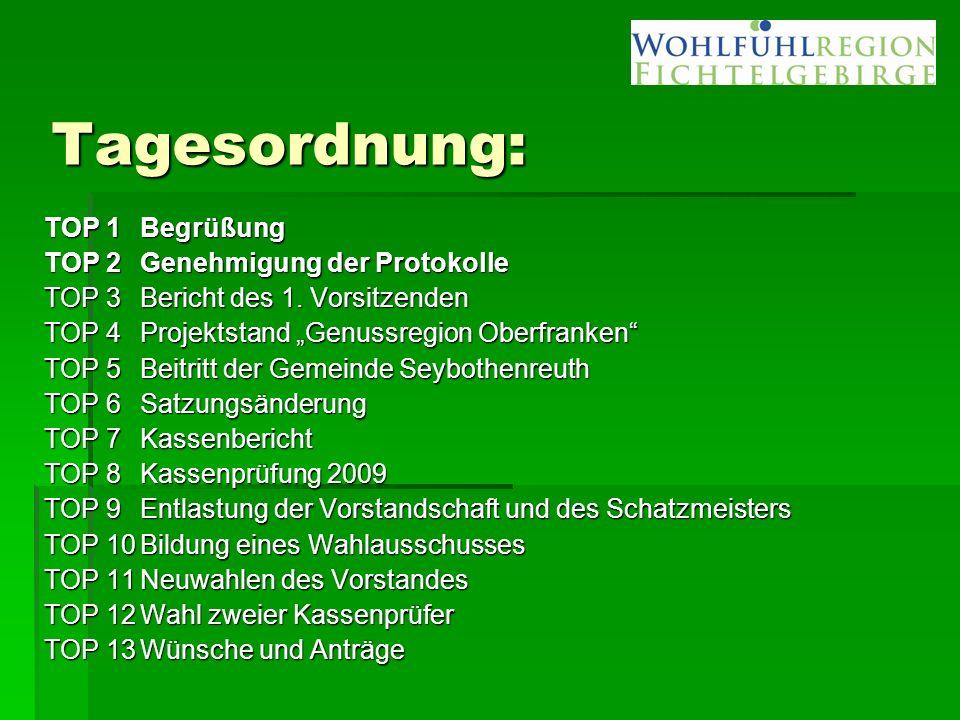 """Tagesordnung: TOP 3Bericht des 1.Vorsitzenden """"Die Wohlfühlregion steckt in vielen Projekten 1."""