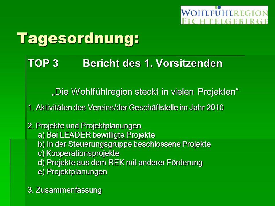 """Tagesordnung: TOP 3Bericht des 1. Vorsitzenden """"Die Wohlfühlregion steckt in vielen Projekten"""" 1. Aktivitäten des Vereins/der Geschäftstelle im Jahr 2"""