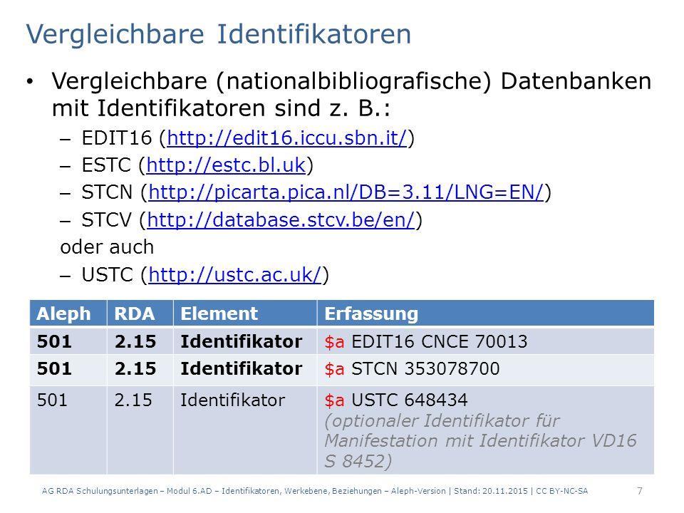 Vergleichbare Identifikatoren Vergleichbare (nationalbibliografische) Datenbanken mit Identifikatoren sind z.