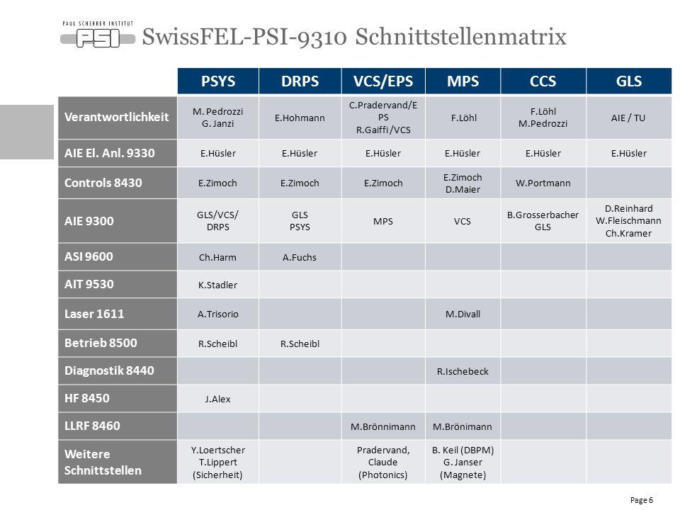 SwissFEL-PSI-9310 Schnittstellenmatrix Page 6 PSYSDRPSVCS/EPSMPSCCSGLS Verantwortlichkeit M. Pedrozzi G. Janzi E.Hohmann C.Pradervand/E PS R.Gaiffi /V