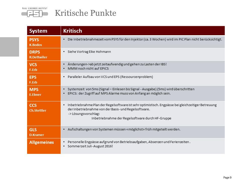 SystemKritisch PSYS K.Bodos Die Inbetriebnahmezeit vom PSYS für den Injektor (ca. 3 Wochen) wird im PIC Plan nicht berücksichtigt. DRPS R.Dettwiler Si