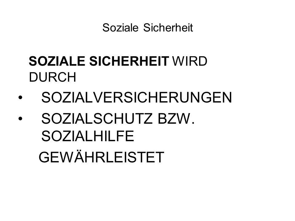 Soziale Sicherheit SOZIALE SICHERHEIT WIRD DURCH SOZIALVERSICHERUNGEN SOZIALSCHUTZ BZW.