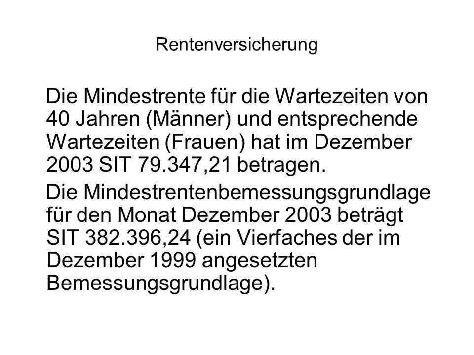 Rentenversicherung Die Mindestrente für die Wartezeiten von 40 Jahren (Männer) und entsprechende Wartezeiten (Frauen) hat im Dezember 2003 SIT 79.347,21 betragen.