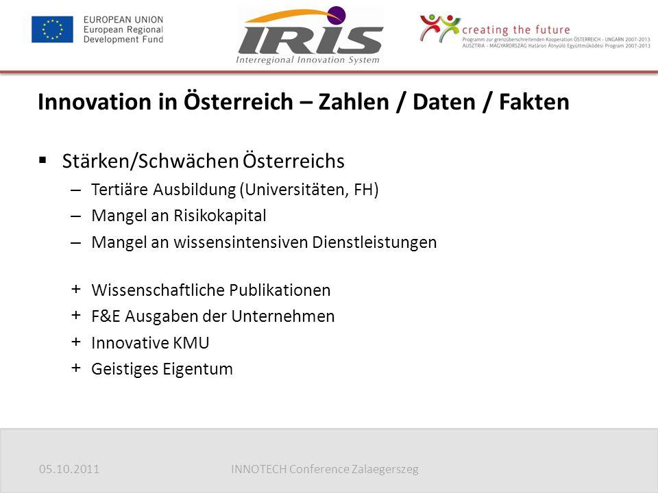 05.10.2011INNOTECH Conference Zalaegerszeg Innovation in Österreich – Zahlen / Daten / Fakten  Stärken/Schwächen Österreichs – Tertiäre Ausbildung (U