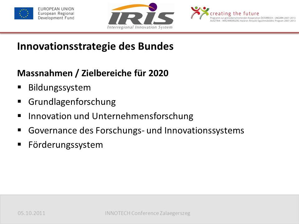 05.10.2011INNOTECH Conference Zalaegerszeg Innovationsstrategie des Bundes Massnahmen / Zielbereiche für 2020  Bildungssystem  Grundlagenforschung 
