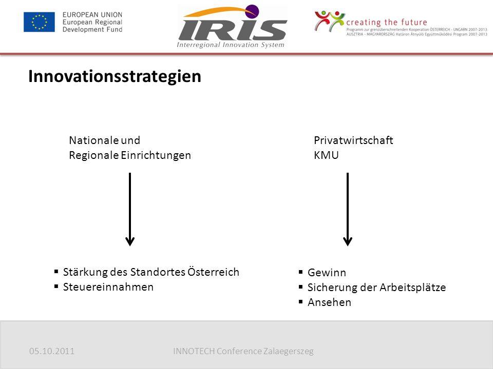 05.10.2011INNOTECH Conference Zalaegerszeg Innovationsstrategien Nationale und Regionale Einrichtungen Privatwirtschaft KMU  Stärkung des Standortes