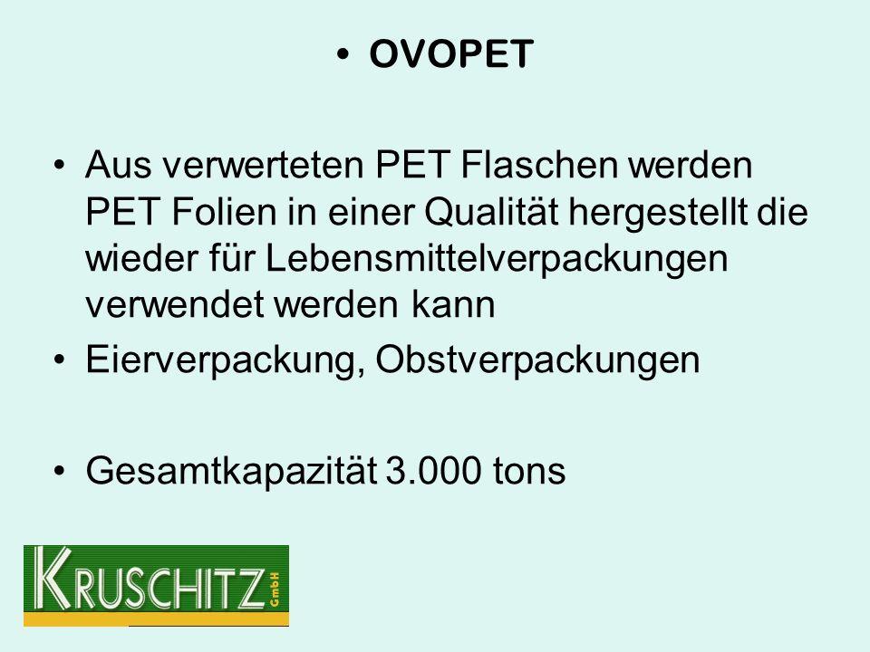 OVOPET Aus verwerteten PET Flaschen werden PET Folien in einer Qualität hergestellt die wieder für Lebensmittelverpackungen verwendet werden kann Eierverpackung, Obstverpackungen Gesamtkapazität 3.000 tons