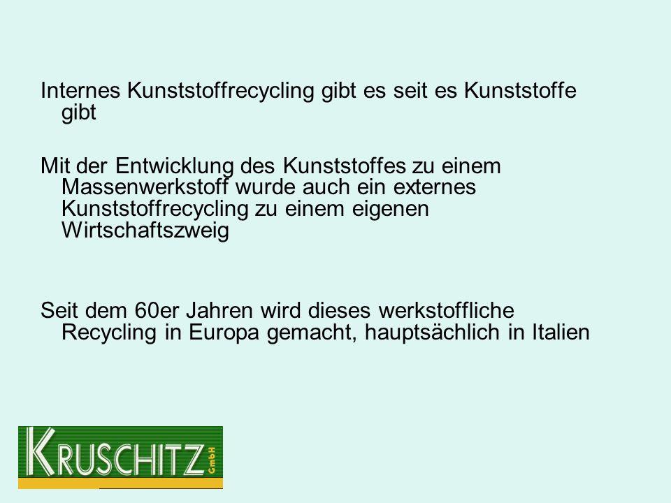 Internes Kunststoffrecycling gibt es seit es Kunststoffe gibt Mit der Entwicklung des Kunststoffes zu einem Massenwerkstoff wurde auch ein externes Kunststoffrecycling zu einem eigenen Wirtschaftszweig Seit dem 60er Jahren wird dieses werkstoffliche Recycling in Europa gemacht, hauptsächlich in Italien