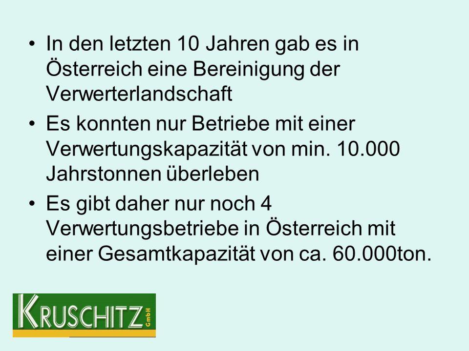 In den letzten 10 Jahren gab es in Österreich eine Bereinigung der Verwerterlandschaft Es konnten nur Betriebe mit einer Verwertungskapazität von min.