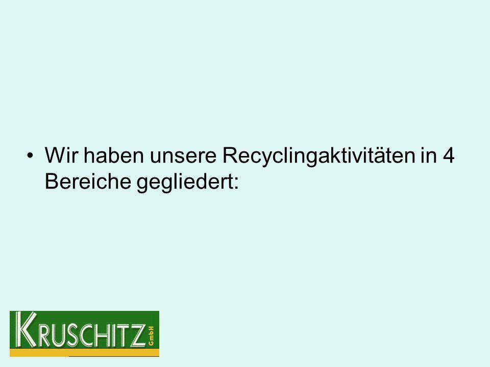 Wir haben unsere Recyclingaktivitäten in 4 Bereiche gegliedert: