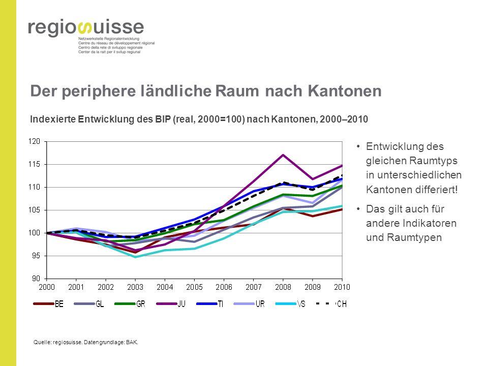 Der periphere ländliche Raum nach Kantonen Indexierte Entwicklung des BIP (real, 2000=100) nach Kantonen, 2000–2010 Entwicklung des gleichen Raumtyps in unterschiedlichen Kantonen differiert.