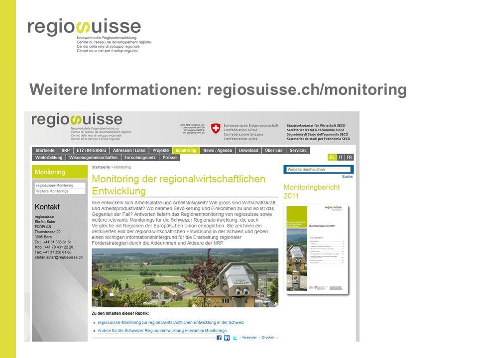 Weitere Informationen: regiosuisse.ch/monitoring
