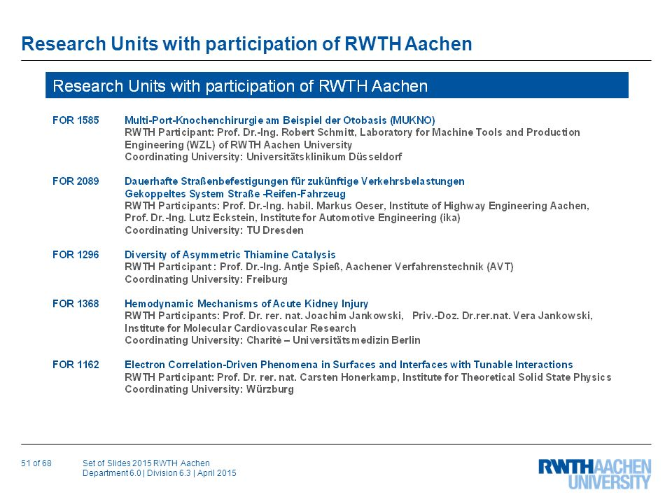 Set of Slides 2015 RWTH Aachen Department 6.0 | Division 6.3 | April 2015 Fußzeile anpassen: Zum Anpassen der Fußzeile unter Karteireiter Ansicht > auf Folienmaster klicken.