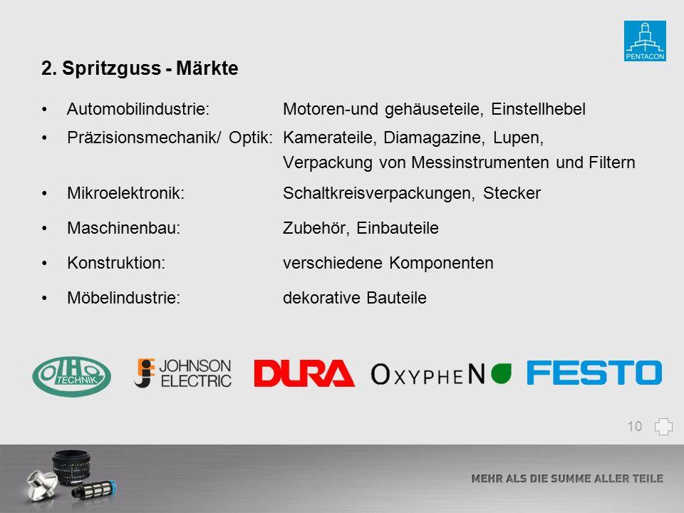 2. Spritzguss - Märkte Automobilindustrie: Motoren-und gehäuseteile, Einstellhebel Präzisionsmechanik/ Optik: Kamerateile, Diamagazine, Lupen, Verpack