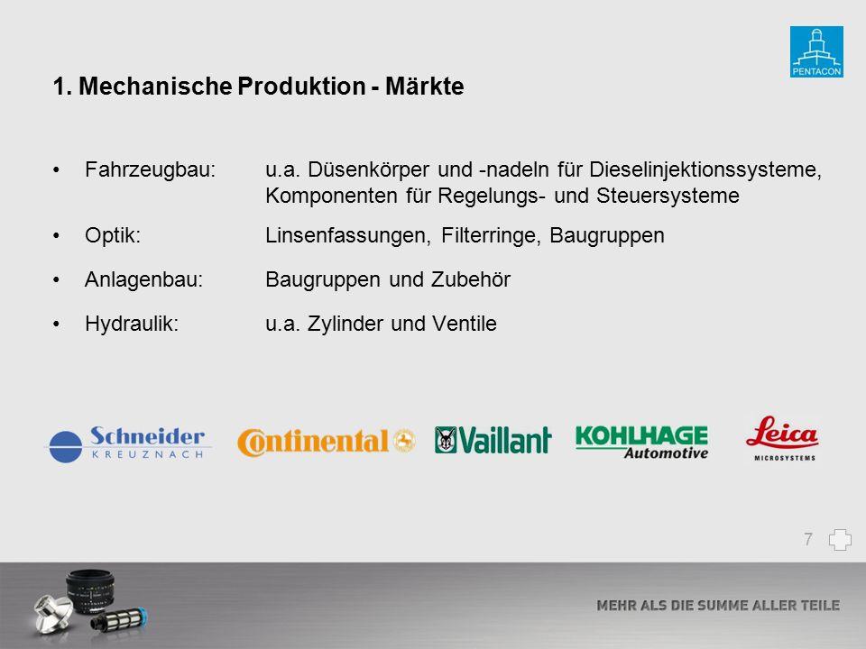 1. Mechanische Produktion - Märkte Fahrzeugbau: u.a. Düsenkörper und -nadeln für Dieselinjektionssysteme, Komponenten für Regelungs- und Steuersysteme