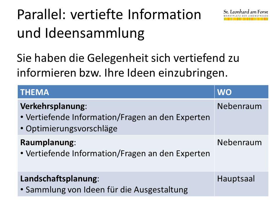Parallel: vertiefte Information und Ideensammlung Sie haben die Gelegenheit sich vertiefend zu informieren bzw.