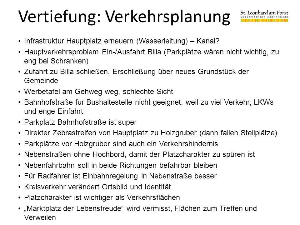 Vertiefung: Verkehrsplanung Infrastruktur Hauptplatz erneuern (Wasserleitung) – Kanal.