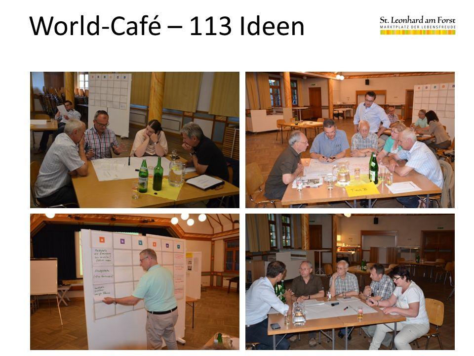 World-Café – 113 Ideen