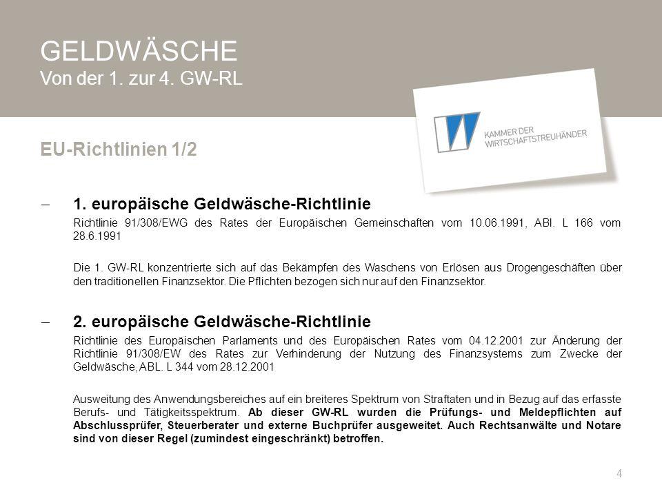 GELDWÄSCHE Von der 1. zur 4. GW-RL  1.