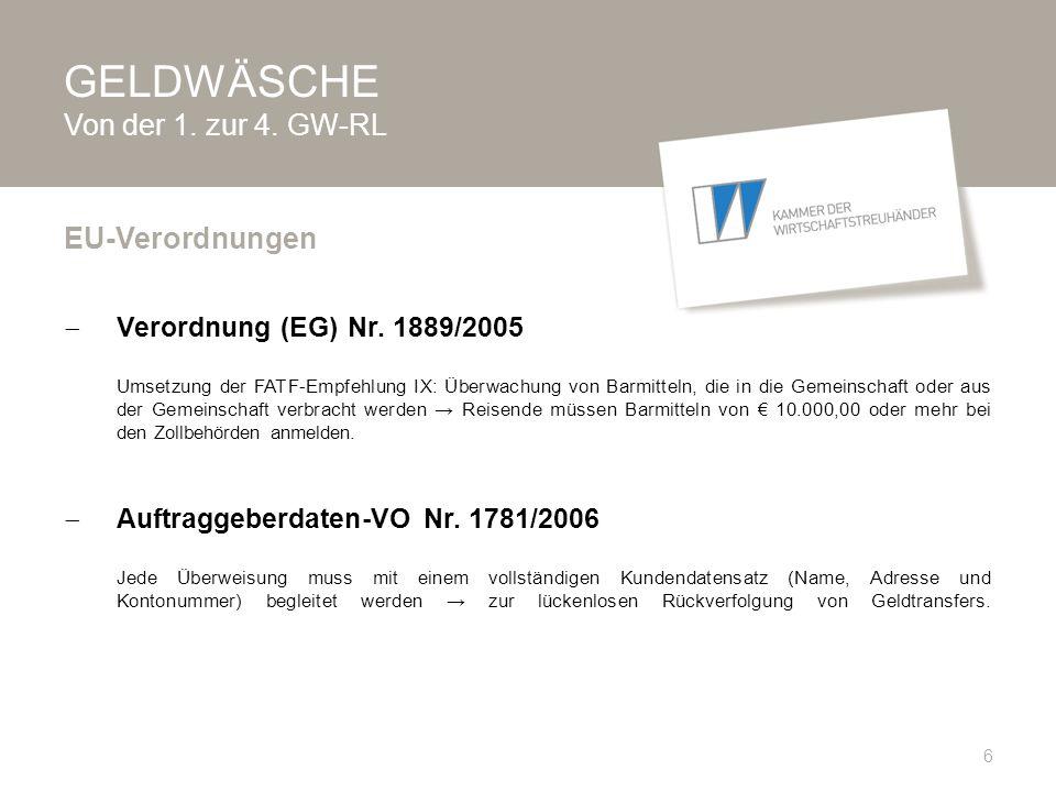 GELDWÄSCHE Tätigkeit der Geschäftsleitung / des BB  Bestellung eines GW-Beauftragten  Erstellung eines GWP-Leitfadens  Bestimmung eines Zeit- und Geldbudgets  u.U.