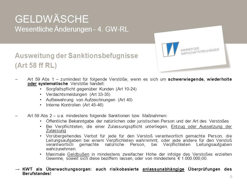 GELDWÄSCHE 2.