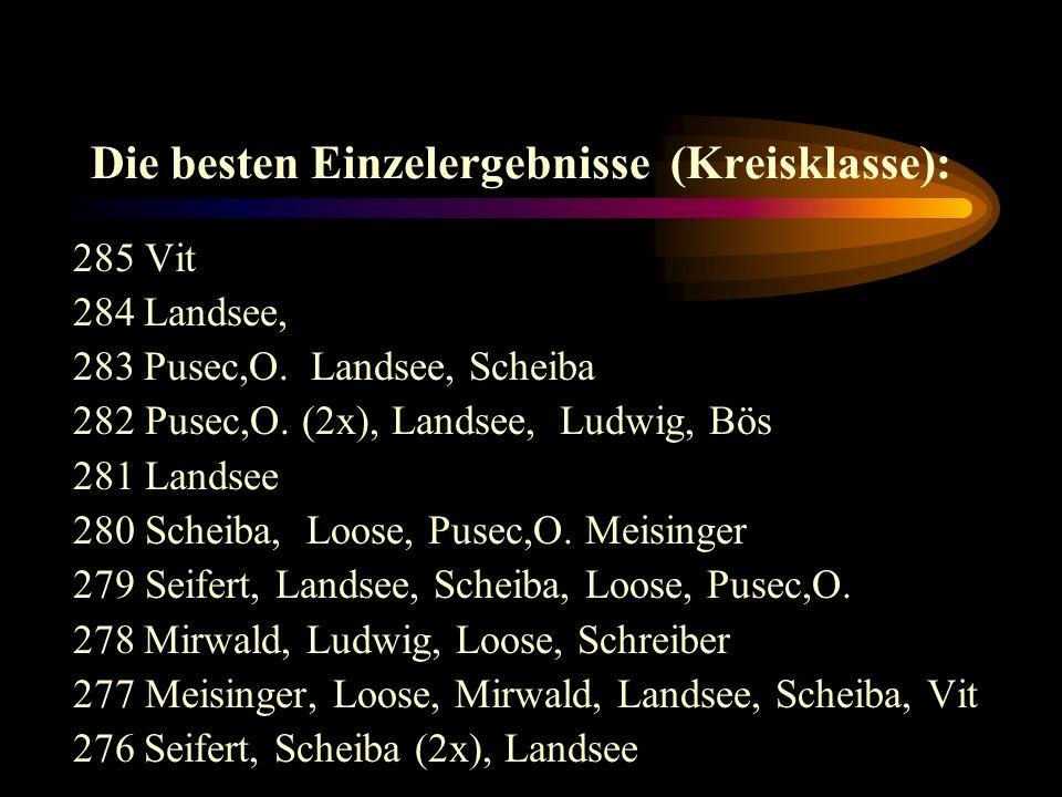 Die besten Einzelergebnisse (Kreisklasse): 285 Vit 284Landsee, 283Pusec,O.