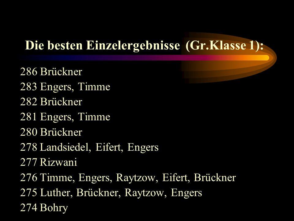 Die besten Einzelergebnisse (Gr.Klasse 1): 286 Brückner 283 Engers, Timme 282 Brückner 281 Engers, Timme 280 Brückner 278Landsiedel, Eifert, Engers 277Rizwani 276Timme, Engers, Raytzow, Eifert, Brückner 275 Luther, Brückner, Raytzow, Engers 274Bohry
