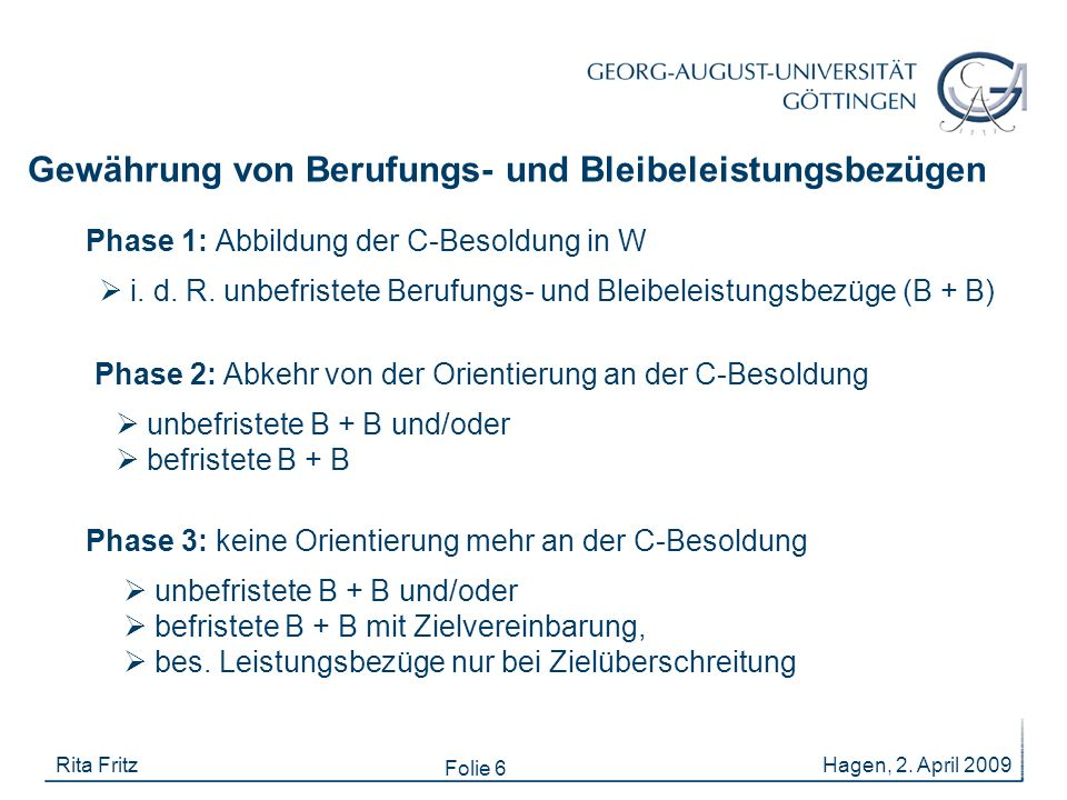 Folie 6 Phase 1: Abbildung der C-Besoldung in W Hagen, 2. April 2009Rita Fritz  i. d. R. unbefristete Berufungs- und Bleibeleistungsbezüge (B + B) Ph
