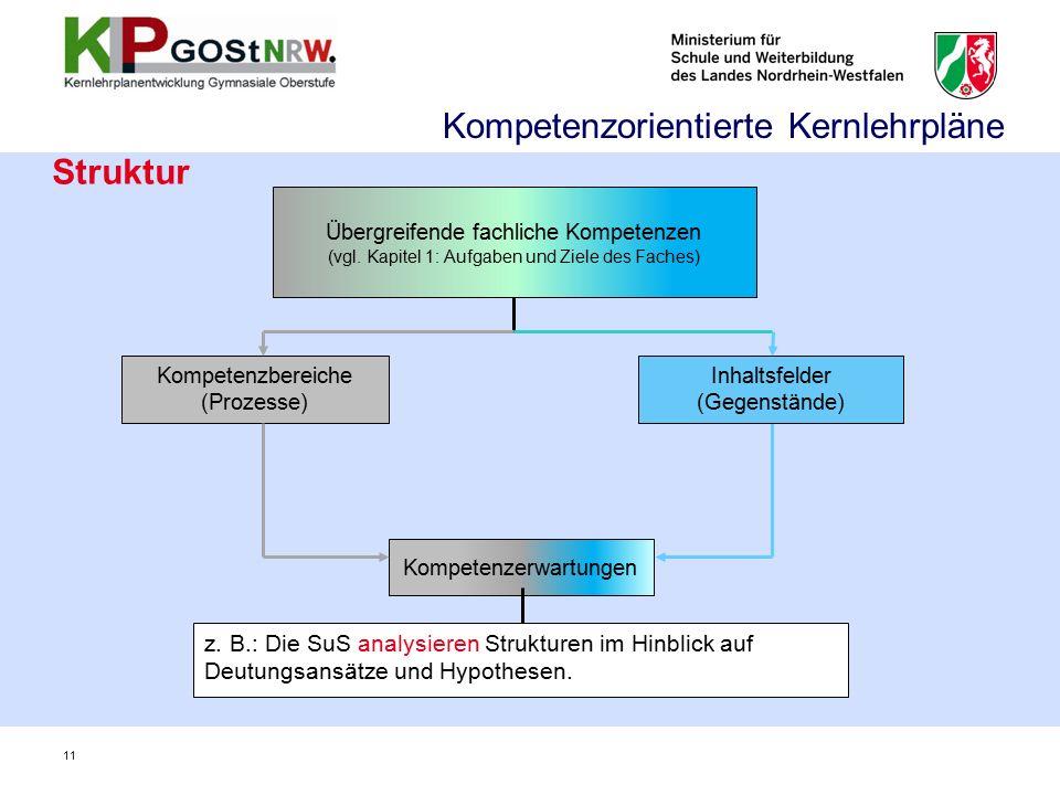 Struktur Kompetenzerwartungen z. B.: Die SuS analysieren Strukturen im Hinblick auf Deutungsansätze und Hypothesen. Kompetenzbereiche (Prozesse) Überg