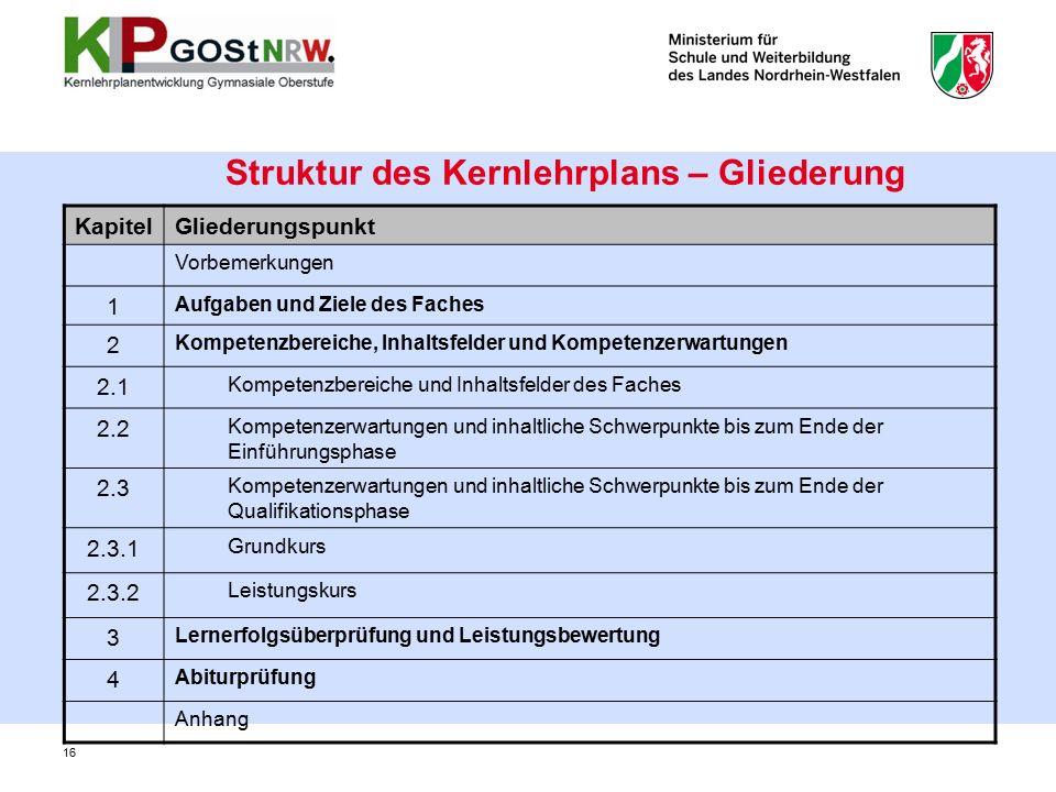 KapitelGliederungspunkt Vorbemerkungen 1 Aufgaben und Ziele des Faches 2 Kompetenzbereiche, Inhaltsfelder und Kompetenzerwartungen 2.1 Kompetenzbereic