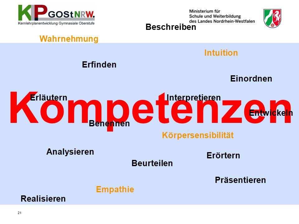 Kompetenzen Wahrnehmung Empathie Intuition Körpersensibilität Analysieren Beschreiben Interpretieren Benennen Präsentieren Entwickeln Erfinden Erläutern Beurteilen Realisieren Einordnen 21 Erörtern