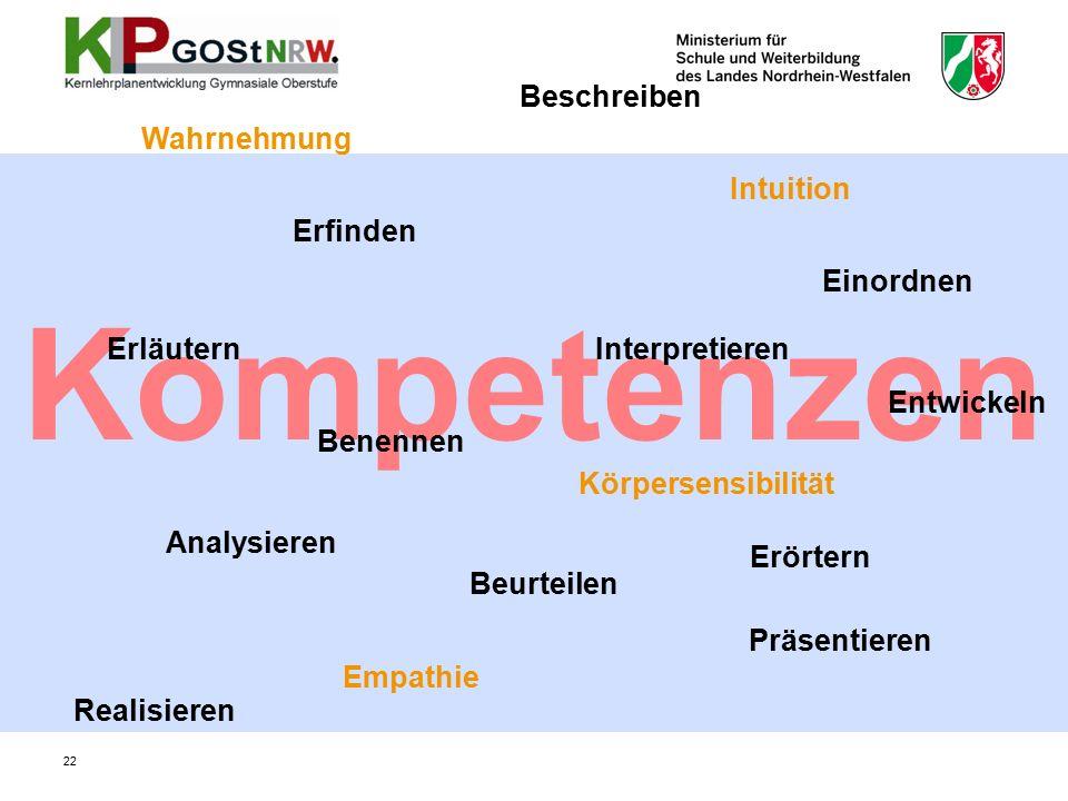 Kompetenzen Wahrnehmung Empathie Intuition Körpersensibilität Analysieren Beschreiben Interpretieren Benennen Präsentieren Entwickeln Erfinden Erläutern Beurteilen Realisieren Einordnen 22 Erörtern