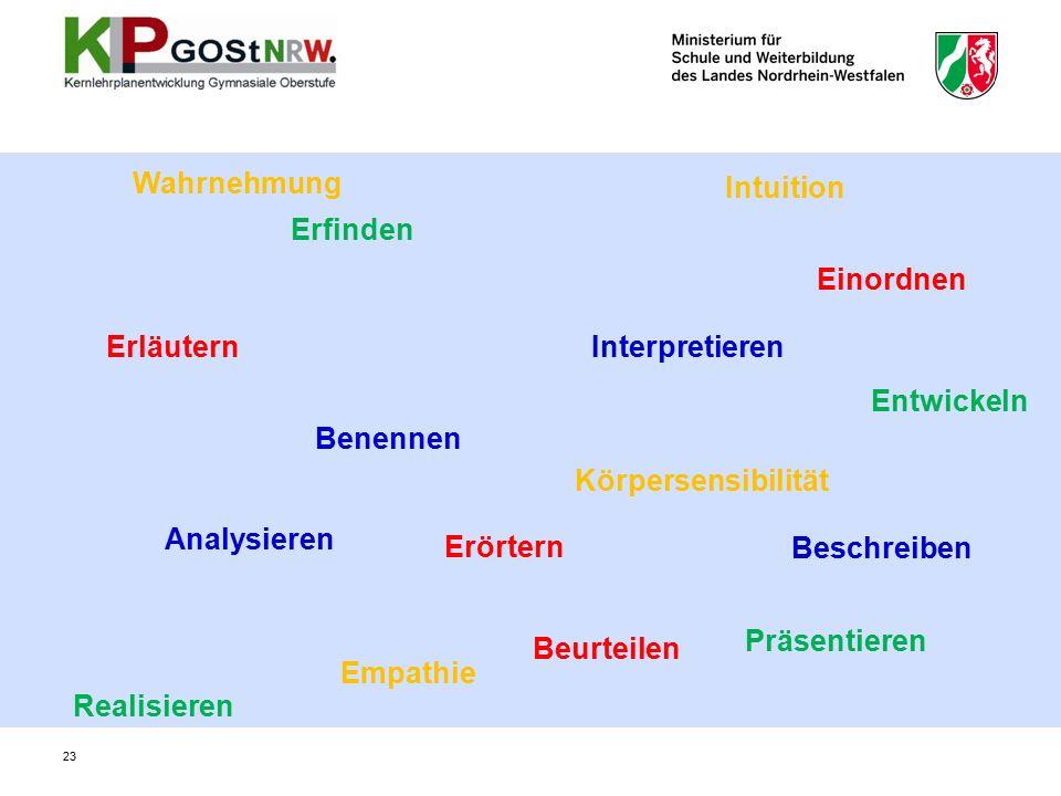 Wahrnehmung Empathie Intuition Körpersensibilität Analysieren Interpretieren Benennen Präsentieren Entwickeln Erfinden Erläutern Erörtern Realisieren Einordnen 23 Beurteilen Beschreiben