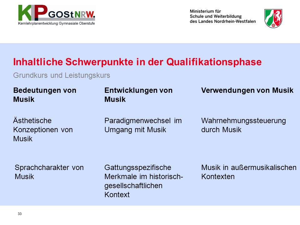 33 Bedeutungen von Musik Entwicklungen von Musik Verwendungen von Musik Inhaltliche Schwerpunkte in der Qualifikationsphase Ästhetische Konzeptionen v